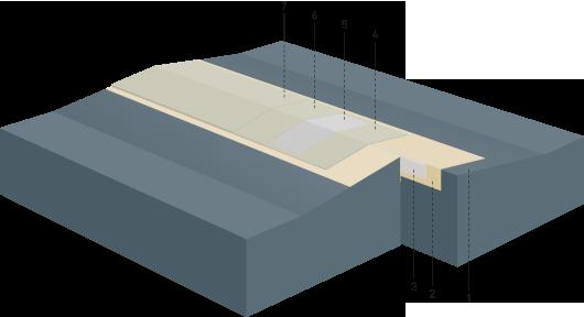 WU-Beton Arbeits- und Sollrissfuge mit WestWood Cryl Fugenabdichtungssystem