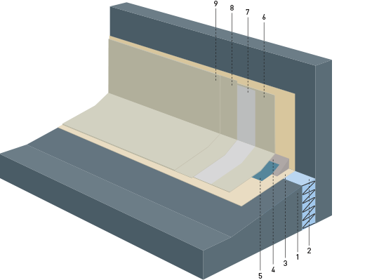 wu beton dehnfuge am wand anschluss mit wecryl fugenabdichtungssystem westwood. Black Bedroom Furniture Sets. Home Design Ideas